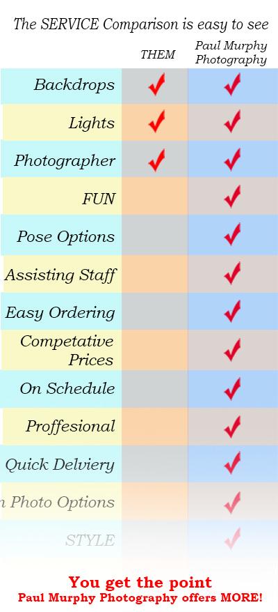 SPORTS service Comparision